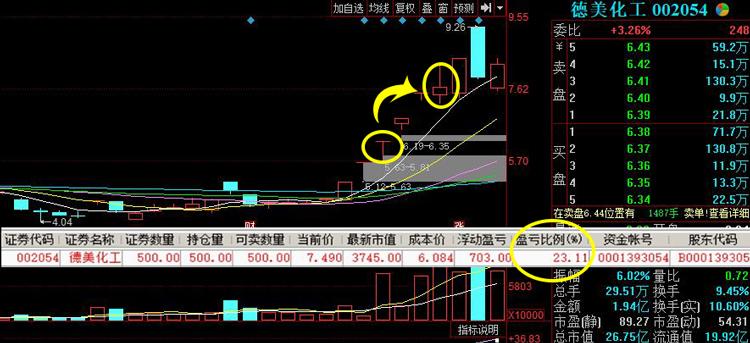 【涨停特训营学员风采】二期:股市小白也能抓涨停
